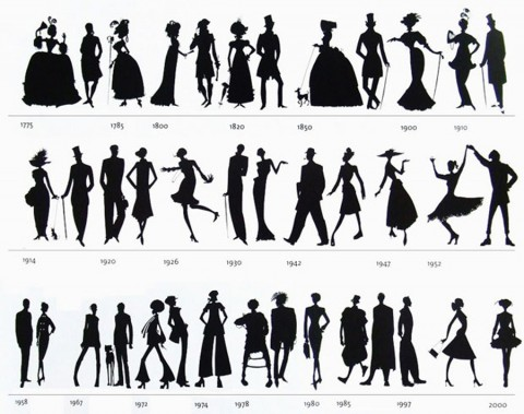 fashion-silhouettes